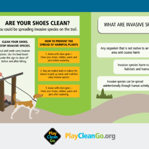 """""""Are your shoes clean?"""" interpretive panel with backpacker with dog graphic"""